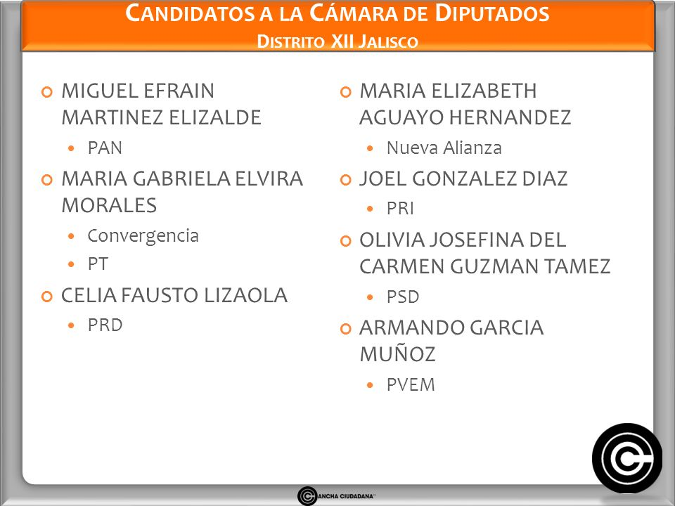 Candidatos a la Cámara de Diputados Distrito XII Jalisco