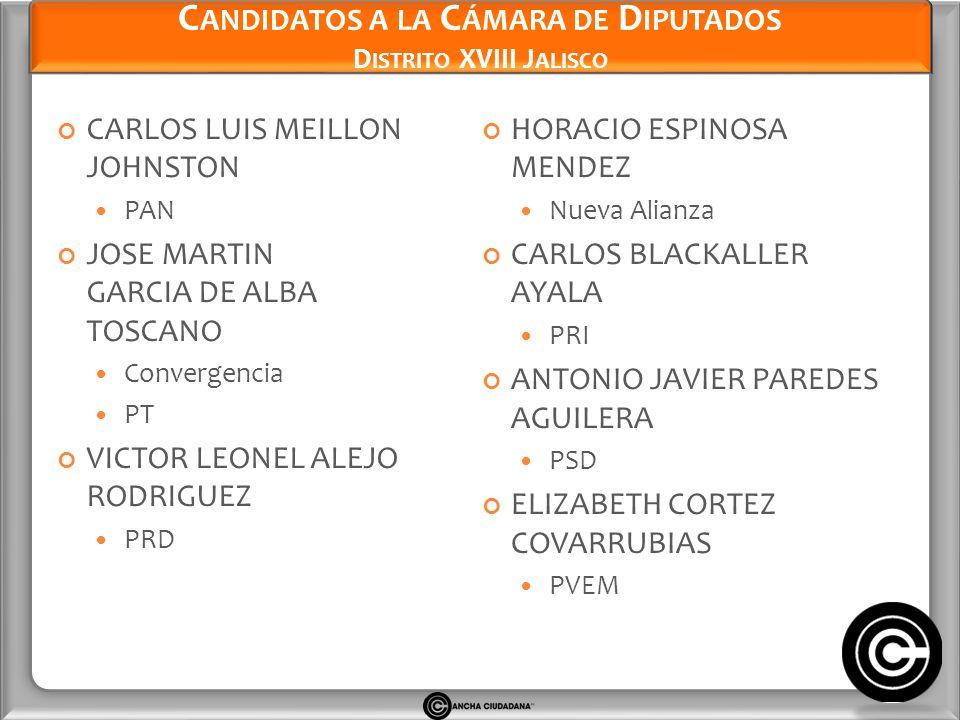 Candidatos a la Cámara de Diputados Distrito XVIII Jalisco