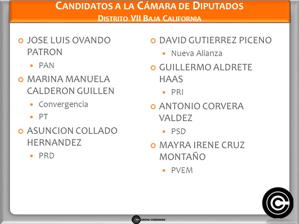 Candidatos a la Cámara de Diputados Distrito VII Baja California