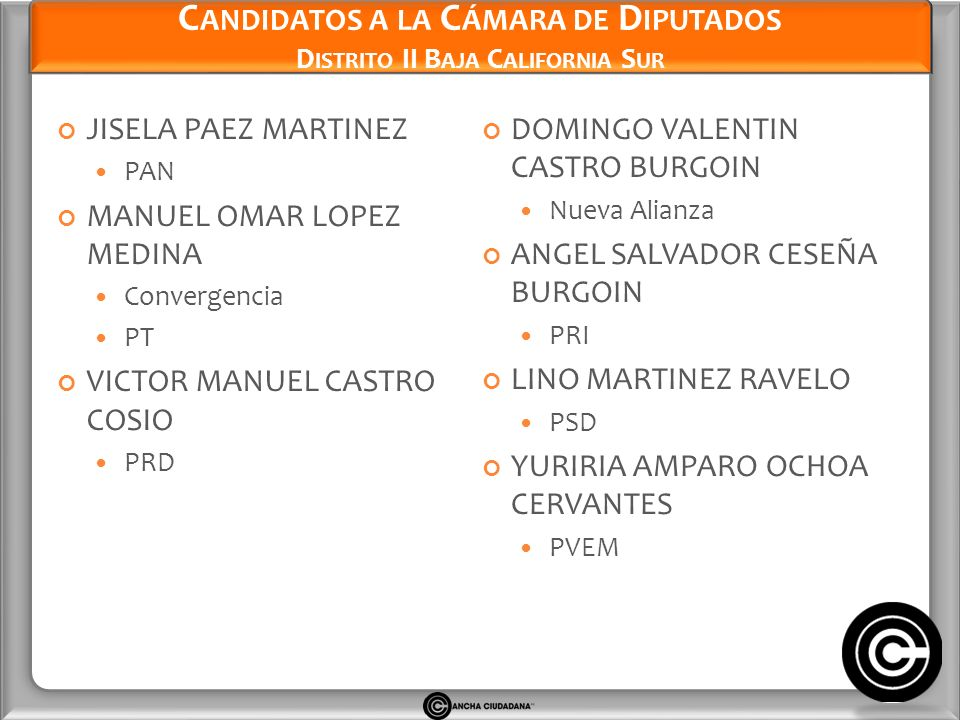 Candidatos a la Cámara de Diputados Distrito II Baja California Sur