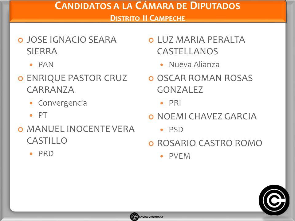 Candidatos a la Cámara de Diputados Distrito II Campeche