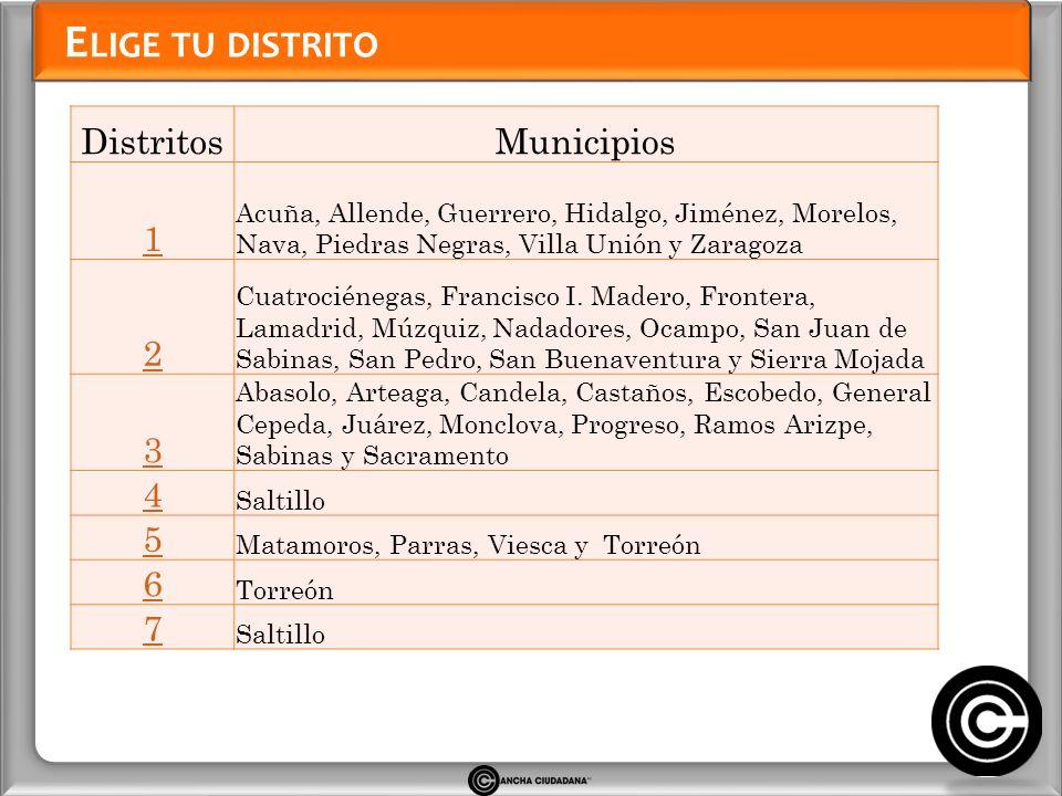 Elige tu distrito Distritos Municipios 1 2 3 4 5 6 7