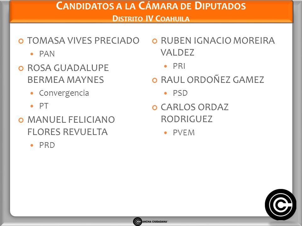 Candidatos a la Cámara de Diputados Distrito IV Coahuila