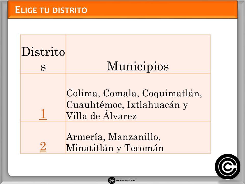 1 Distritos Municipios 2 Elige tu distrito