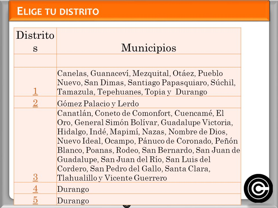 Elige tu distrito Distritos Municipios 1 2 3 4 5
