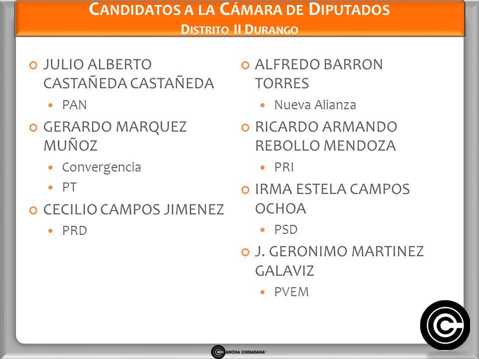 Candidatos a la Cámara de Diputados Distrito II Durango
