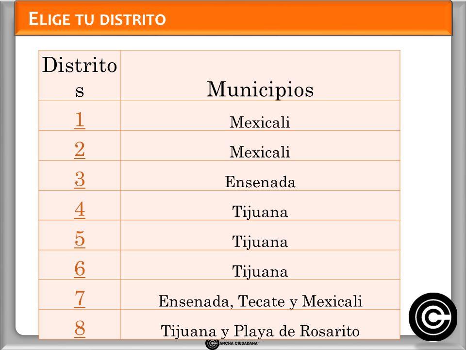 Elige tu distrito Distritos Municipios 1 2 3 4 5 6 7 8 Mexicali