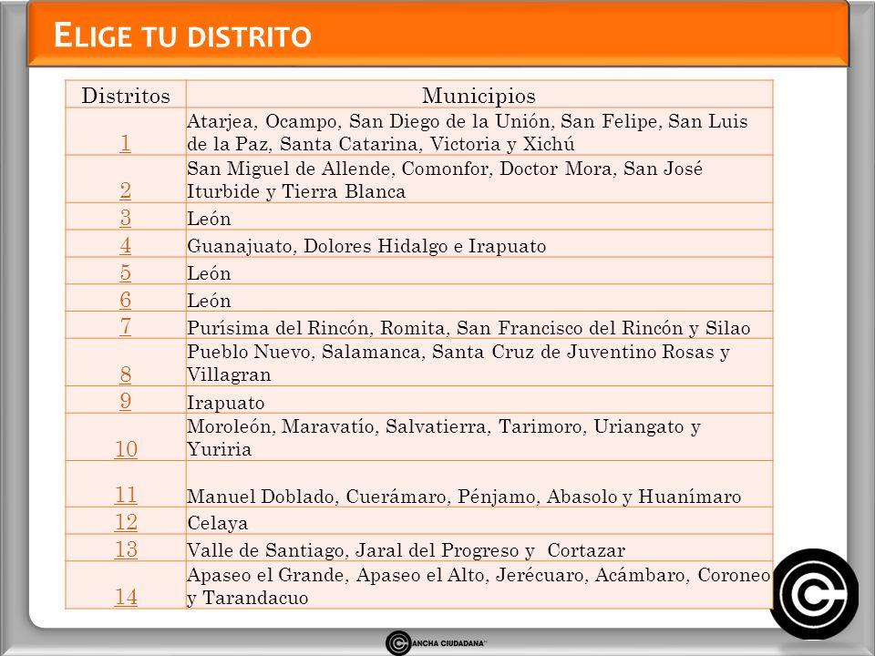Elige tu distrito Distritos Municipios 1 2 3 4 5 6 7 8 9 10 11 12 13