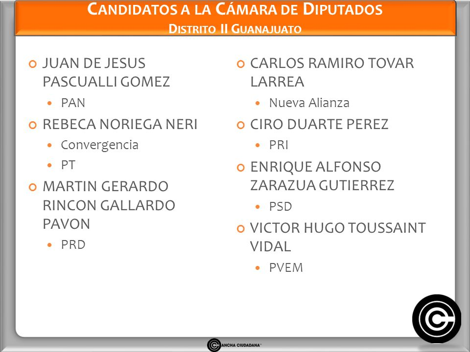 Candidatos a la Cámara de Diputados Distrito II Guanajuato