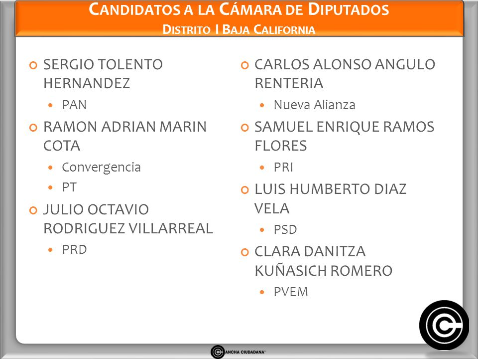 Candidatos a la Cámara de Diputados Distrito I Baja California