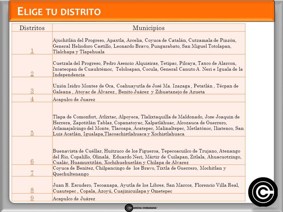 Elige tu distrito Distritos Municipios 1 2 3 4 5 6 7 8 9