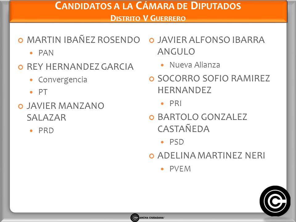 Candidatos a la Cámara de Diputados Distrito V Guerrero