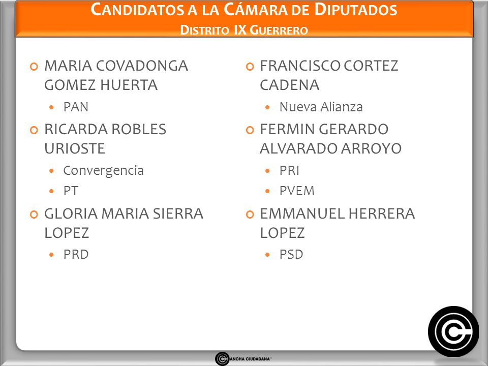 Candidatos a la Cámara de Diputados Distrito IX Guerrero