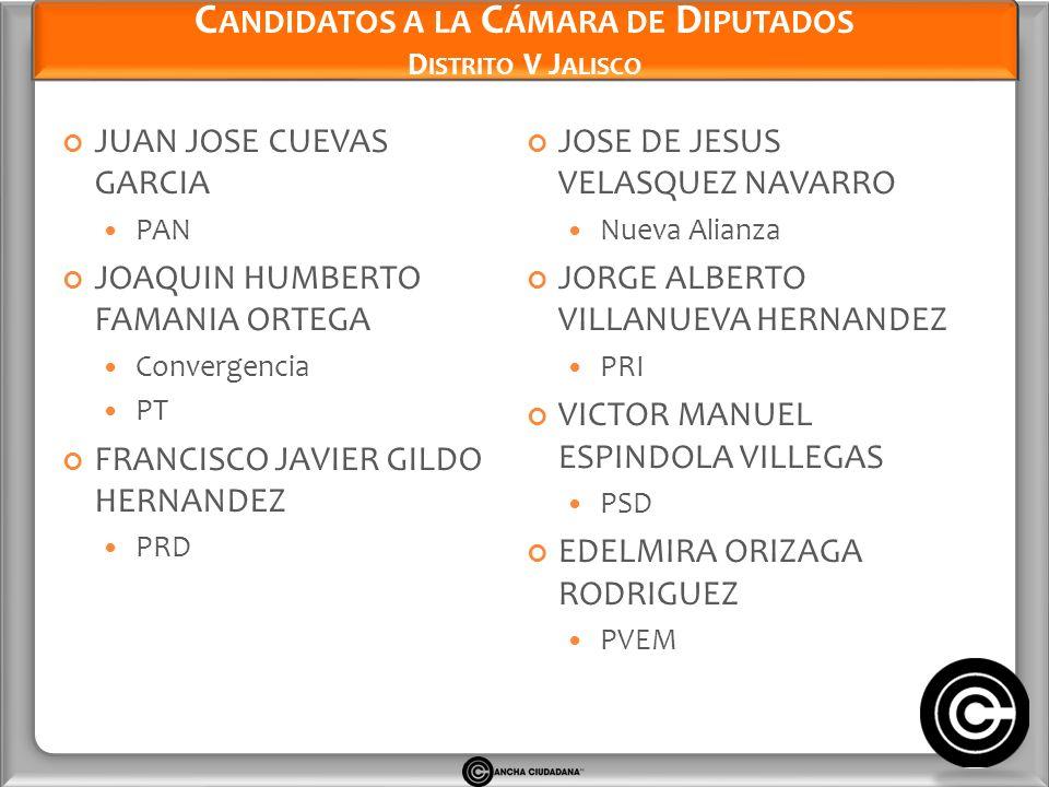 Candidatos a la Cámara de Diputados Distrito V Jalisco