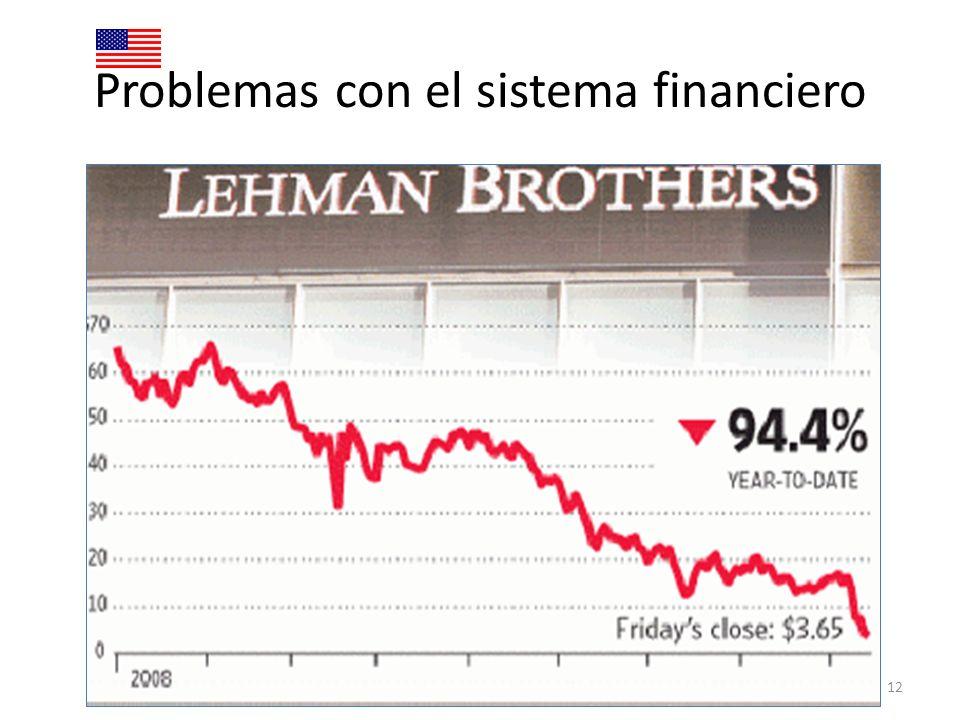 Problemas con el sistema financiero