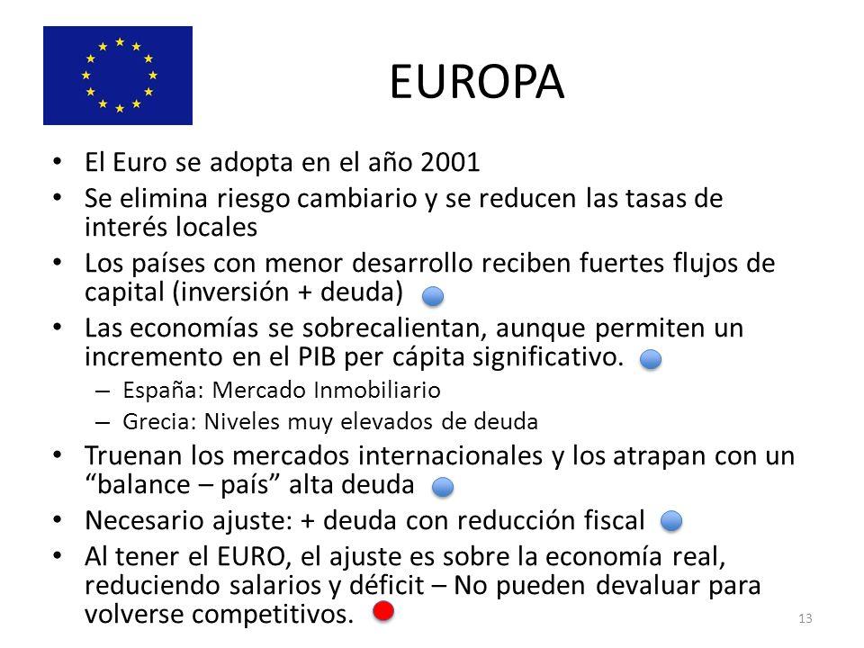 EUROPA El Euro se adopta en el año 2001