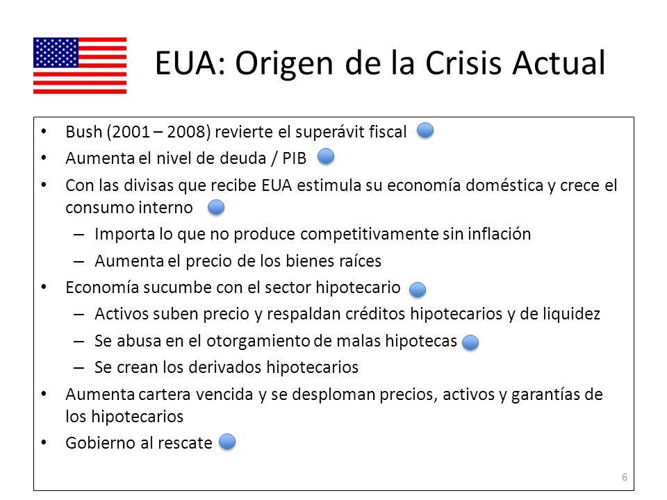 EUA: Origen de la Crisis Actual