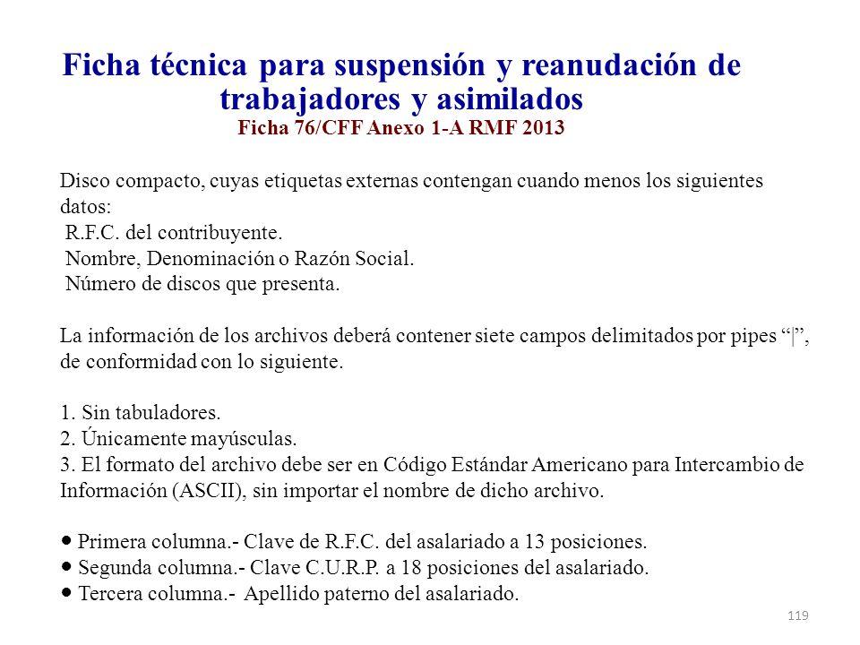 Ficha técnica para suspensión y reanudación de trabajadores y asimilados