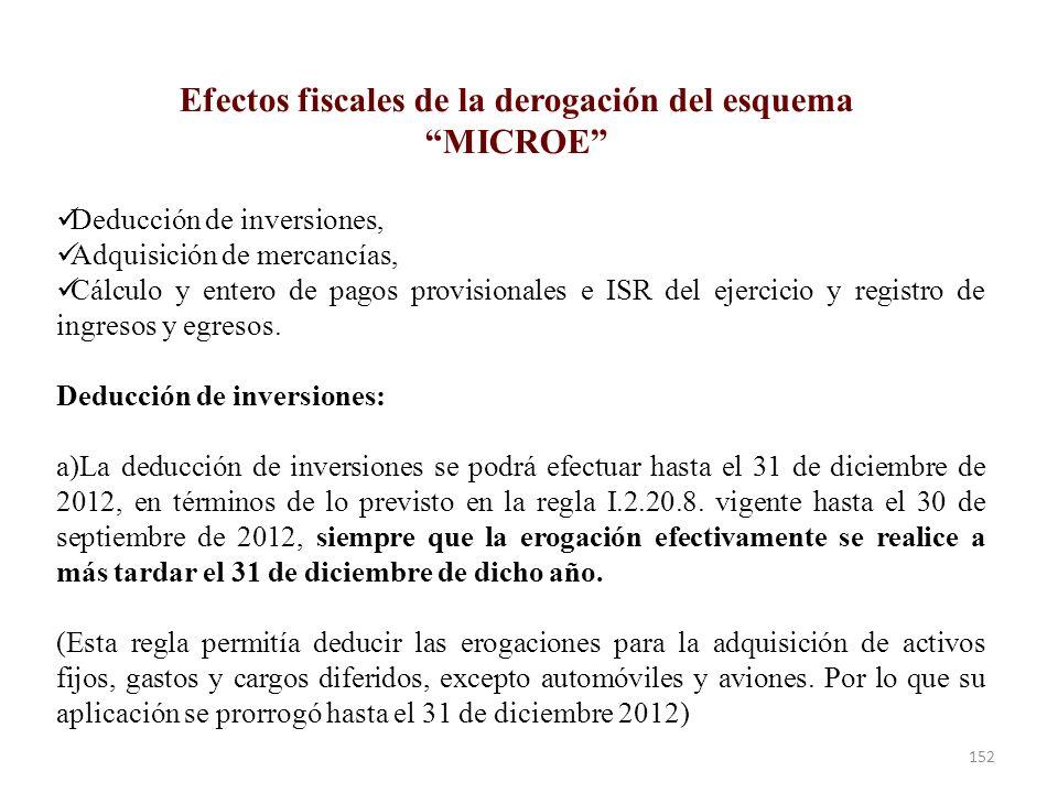Efectos fiscales de la derogación del esquema MICROE
