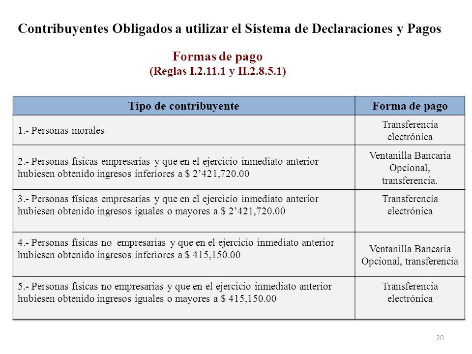 Contribuyentes Obligados a utilizar el Sistema de Declaraciones y Pagos