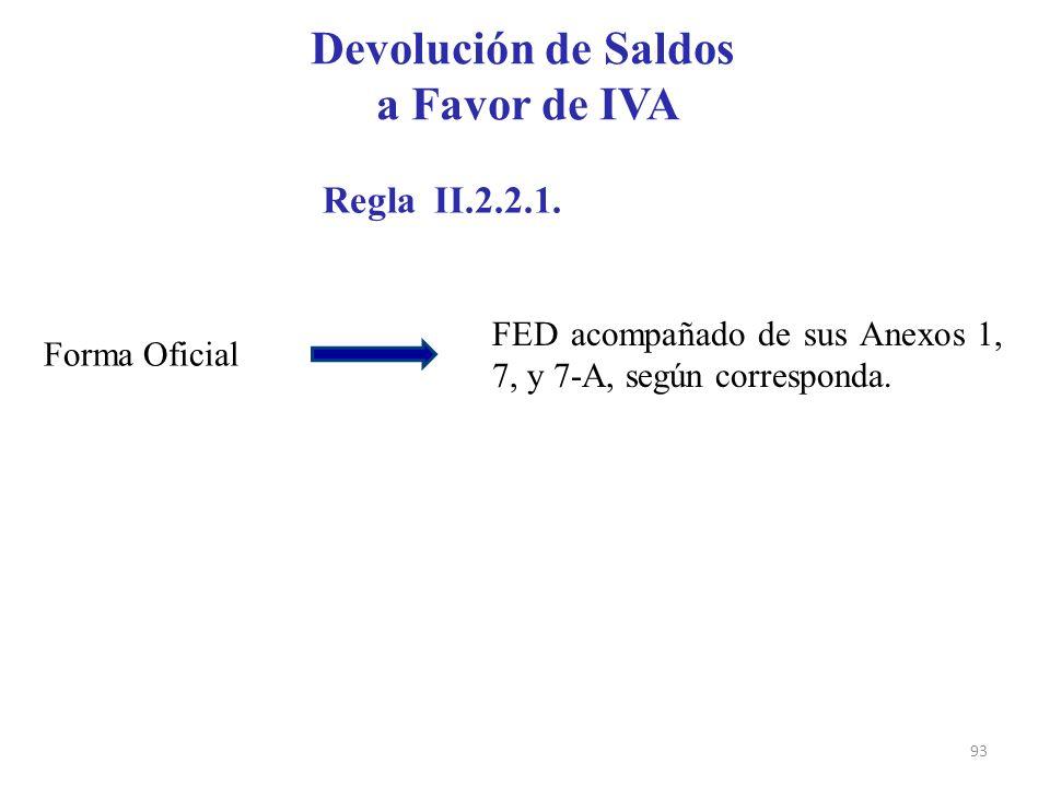 Devolución de Saldos a Favor de IVA