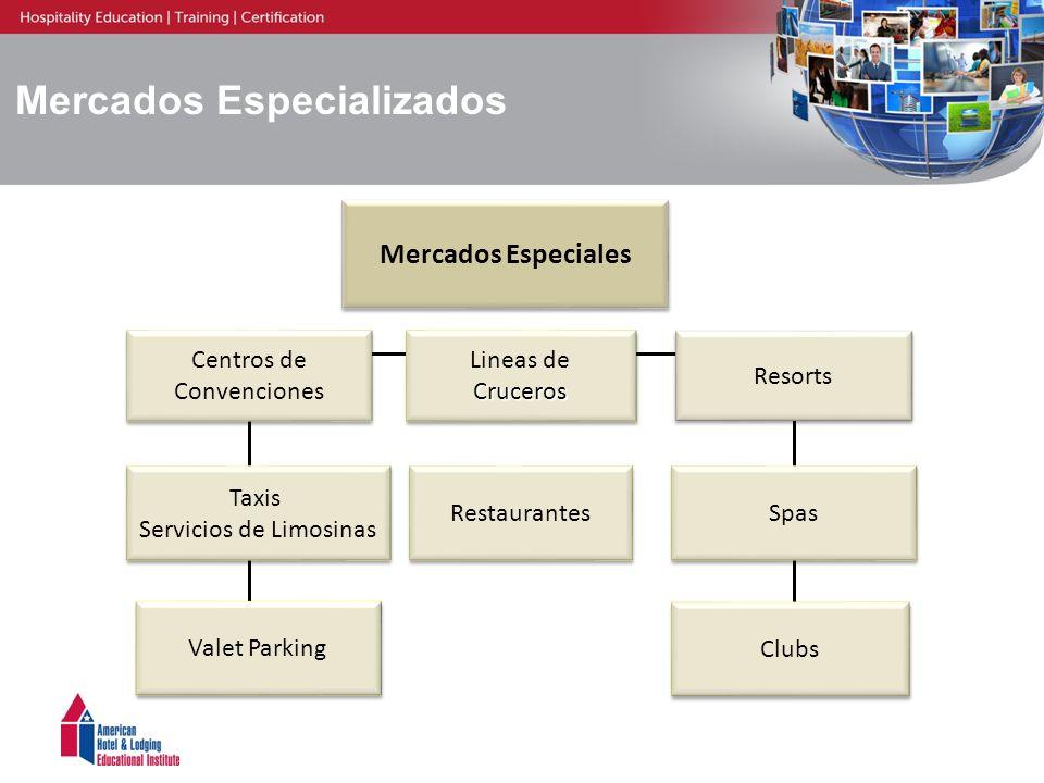 Mercados Especializados