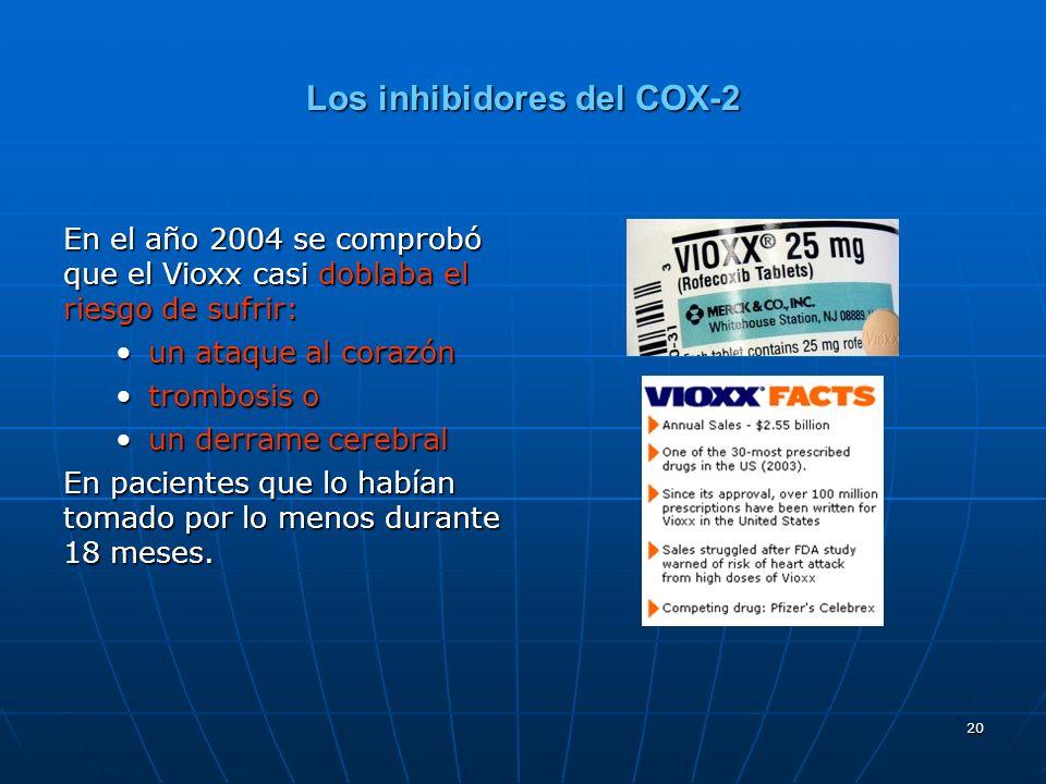 Los inhibidores del COX-2