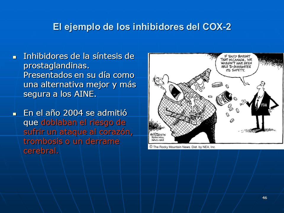 El ejemplo de los inhibidores del COX-2