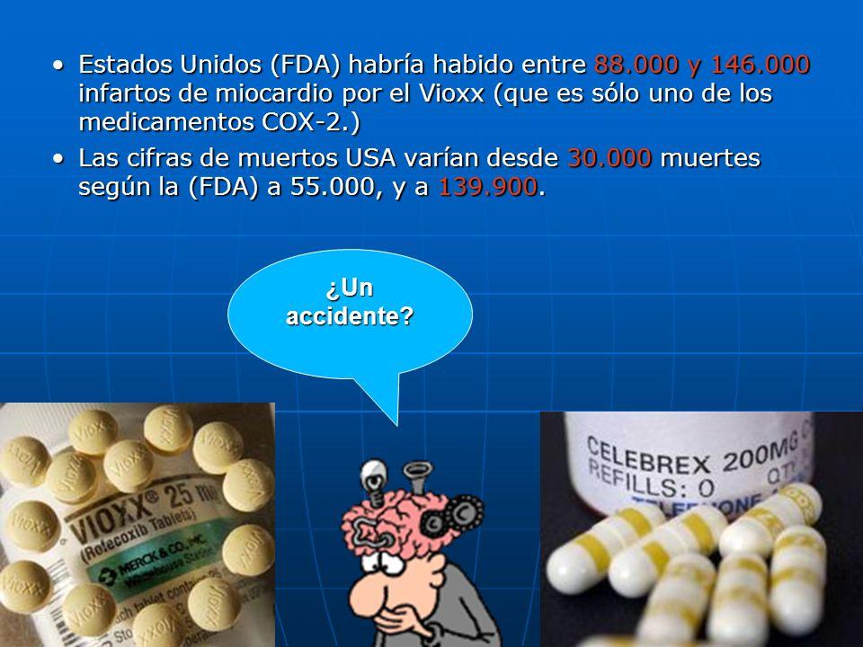 Estados Unidos (FDA) habría habido entre 88. 000 y 146