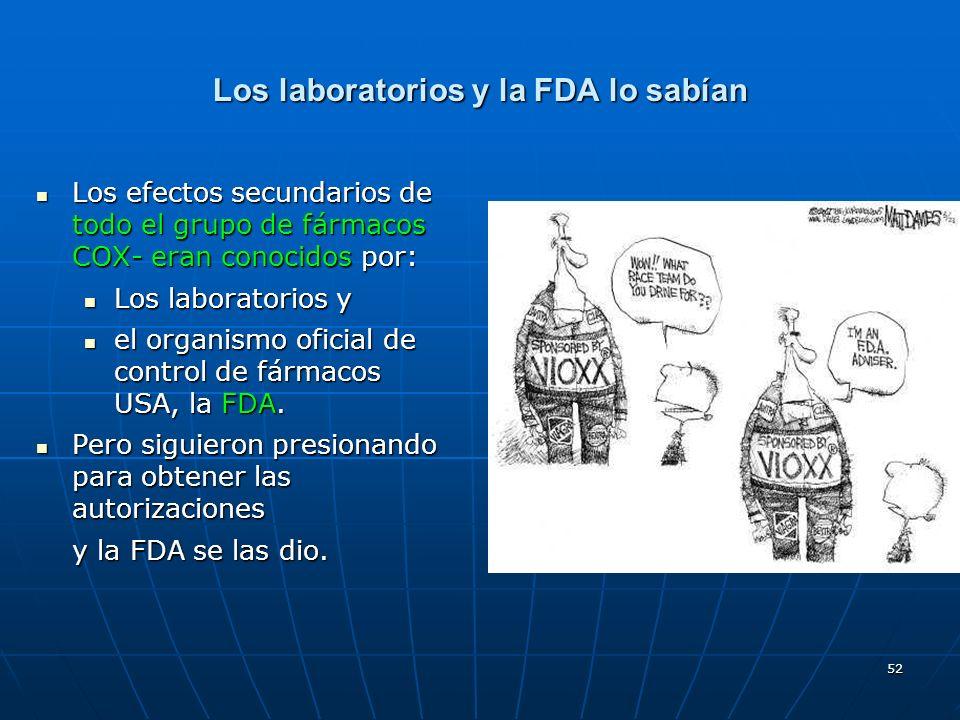 Los laboratorios y la FDA lo sabían