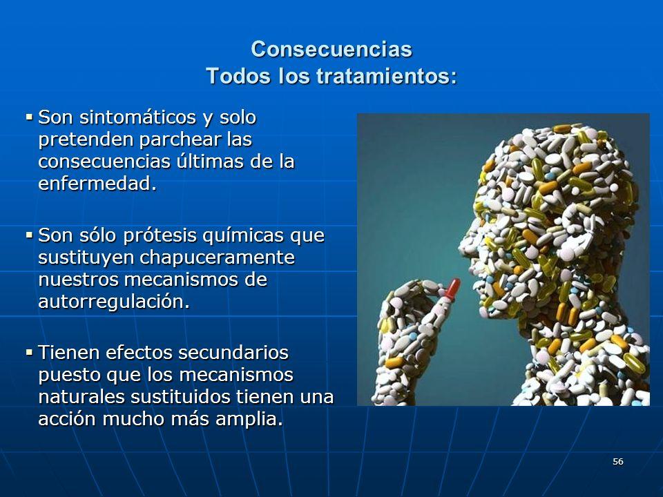 Consecuencias Todos los tratamientos:
