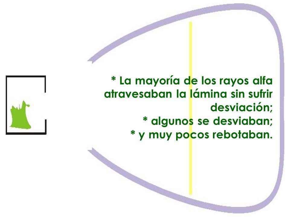 * La mayoría de los rayos alfa atravesaban la lámina sin sufrir desviación;