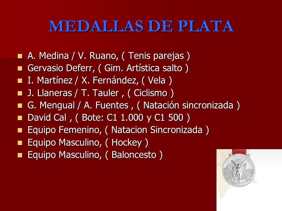 MEDALLAS DE PLATA A. Medina / V. Ruano, ( Tenis parejas )