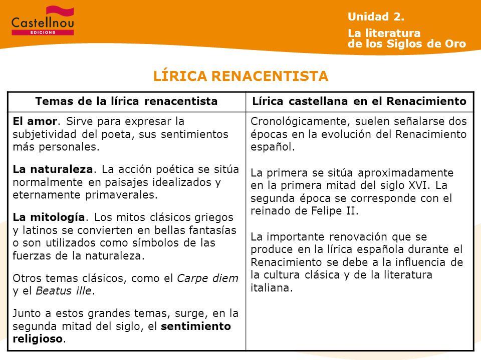 Temas de la lírica renacentista Lírica castellana en el Renacimiento