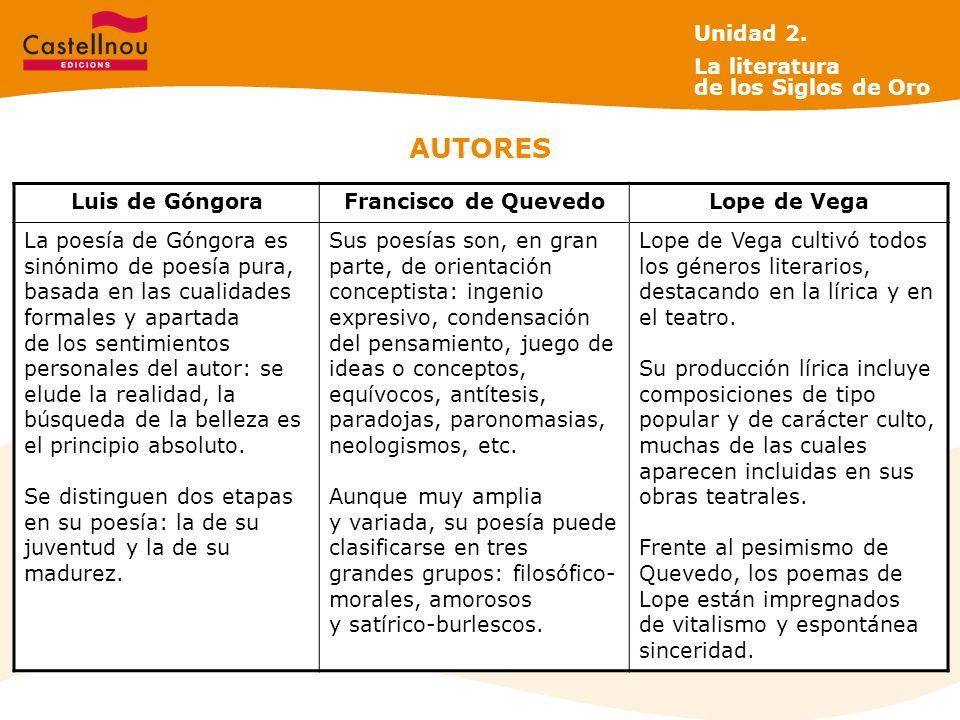 AUTORES Unidad 2. La literatura de los Siglos de Oro Luis de Góngora