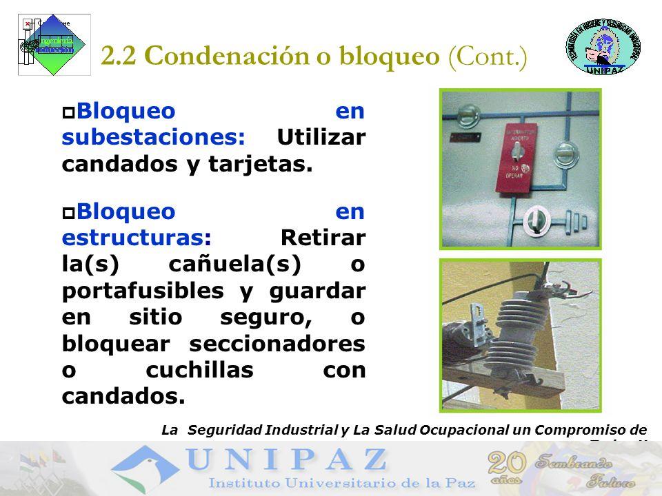 2.2 Condenación o bloqueo (Cont.)