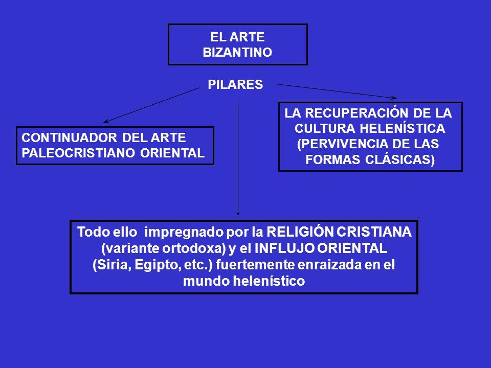 Todo ello impregnado por la RELIGIÓN CRISTIANA