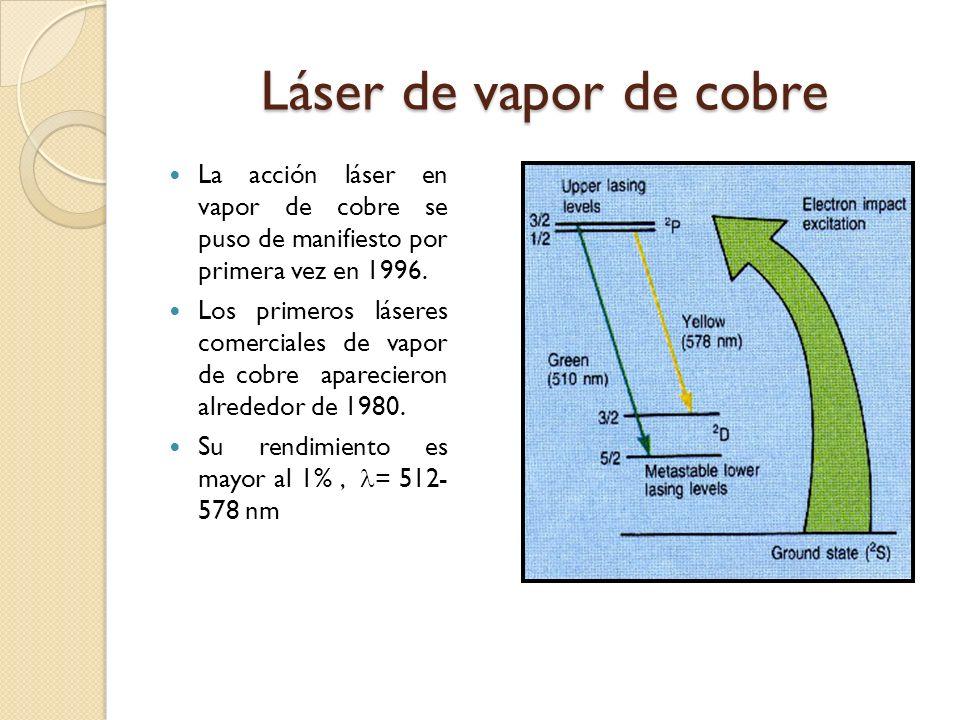 Láser de vapor de cobre La acción láser en vapor de cobre se puso de manifiesto por primera vez en 1996.