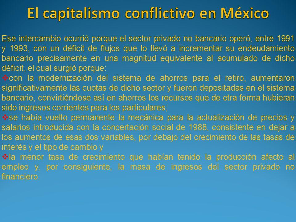 El capitalismo conflictivo en México