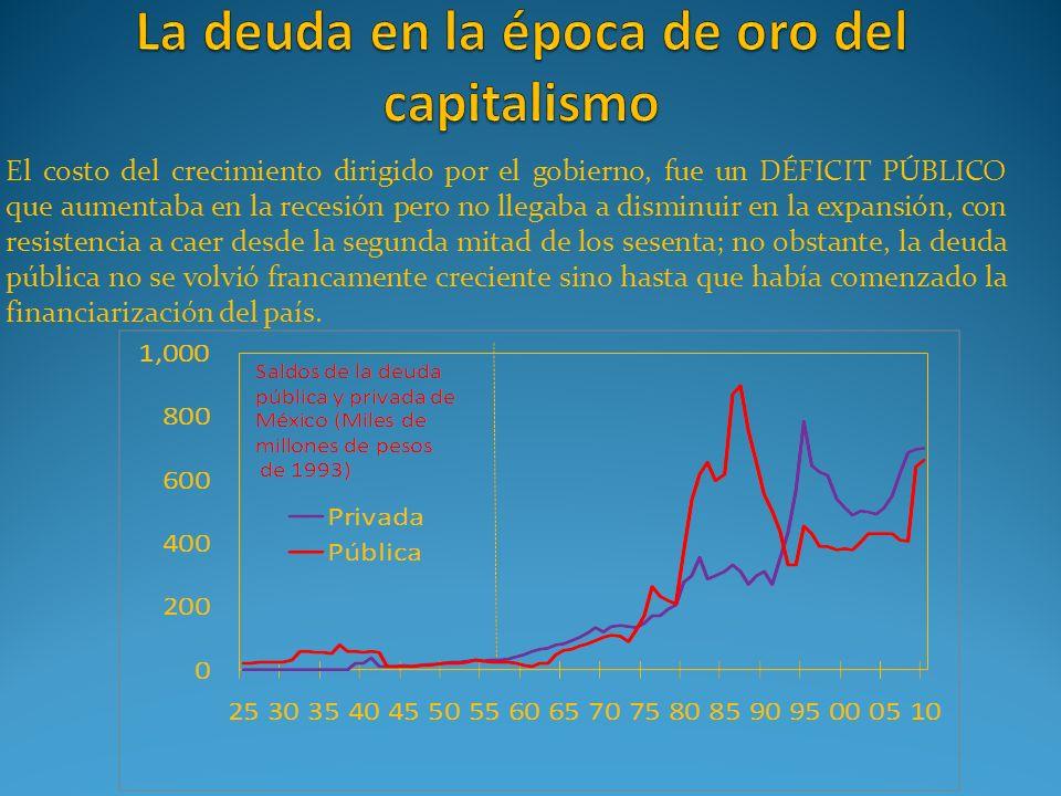 La deuda en la época de oro del capitalismo