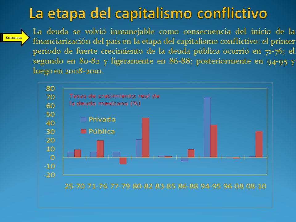 La etapa del capitalismo conflictivo