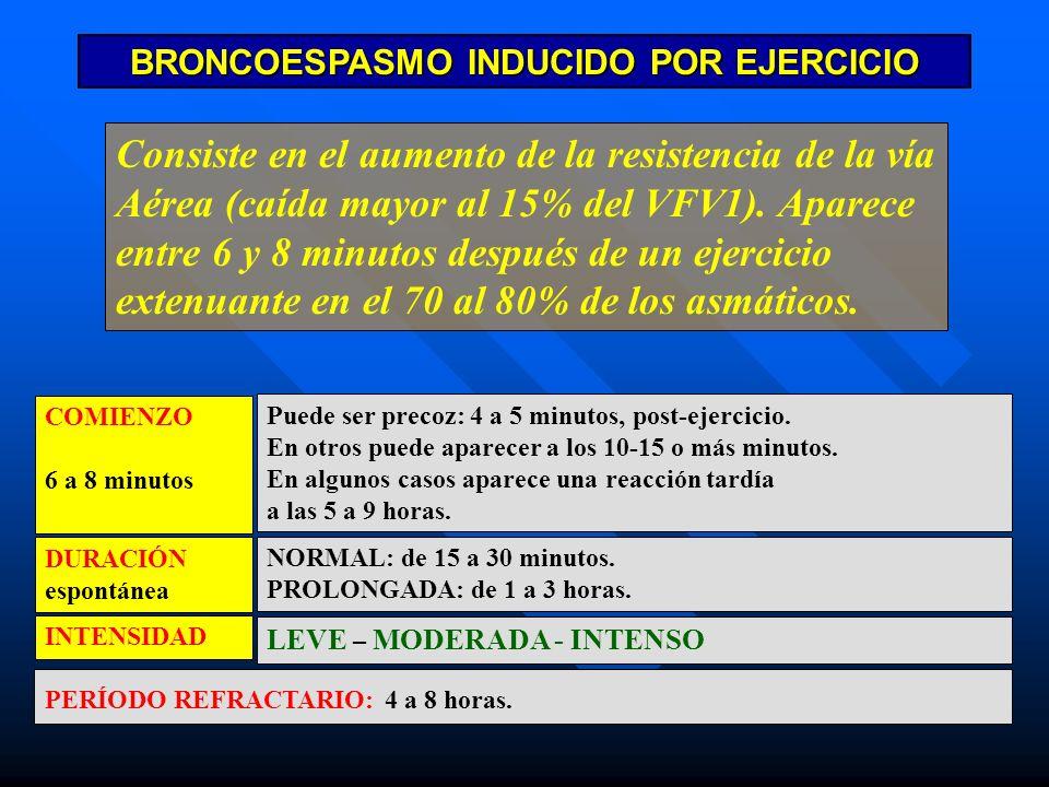BRONCOESPASMO INDUCIDO POR EJERCICIO