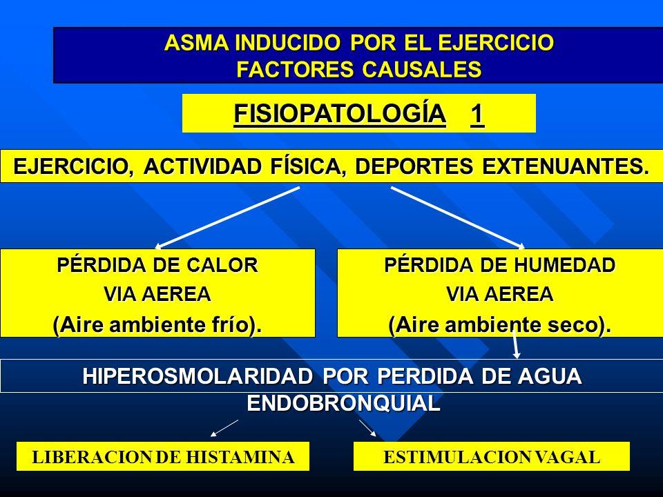 FISIOPATOLOGÍA 1 ASMA INDUCIDO POR EL EJERCICIO FACTORES CAUSALES