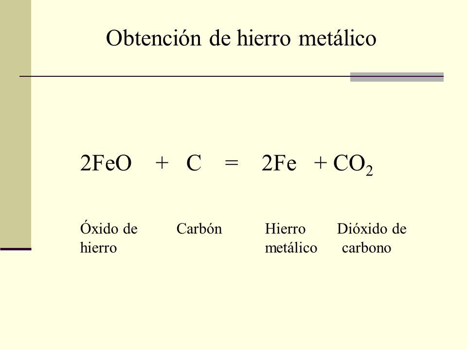 Obtención de hierro metálico