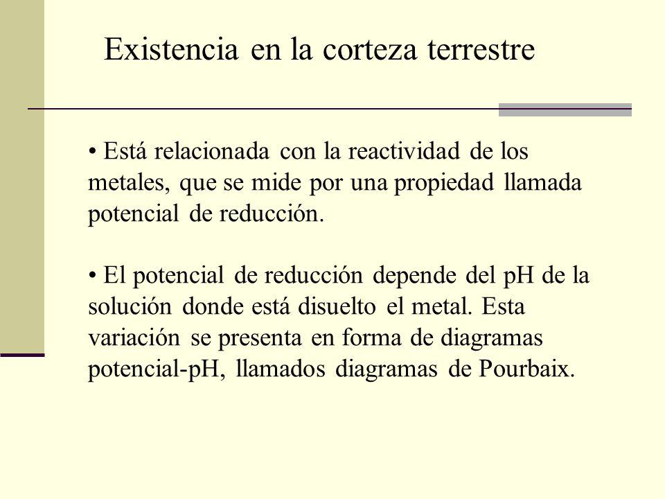 Existencia en la corteza terrestre