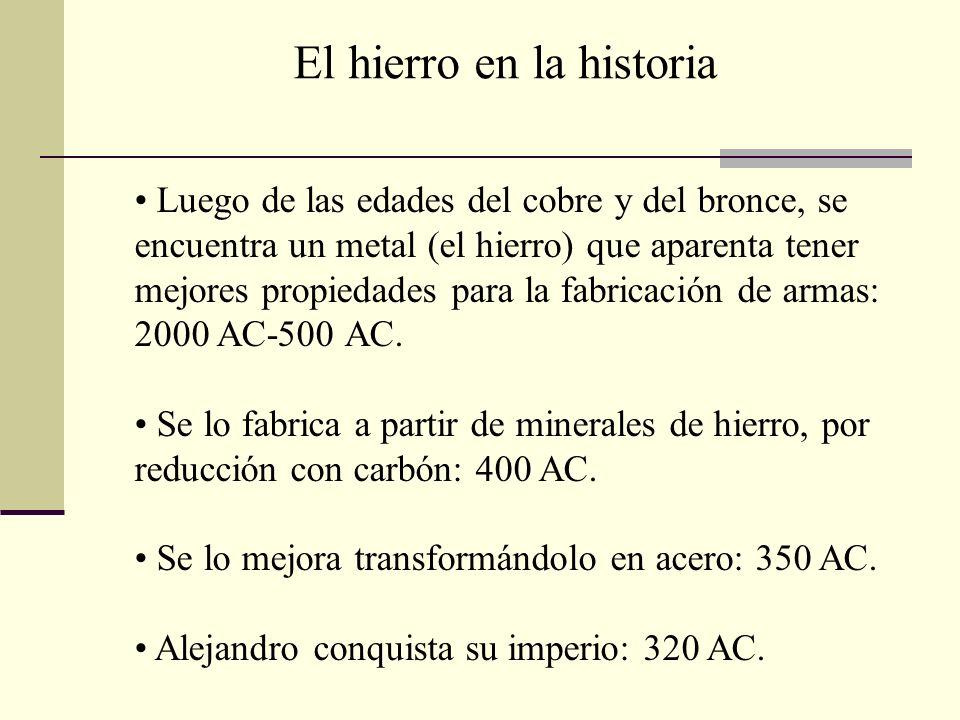 El hierro en la historia
