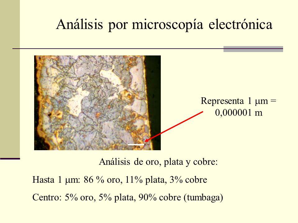 Análisis de oro, plata y cobre: