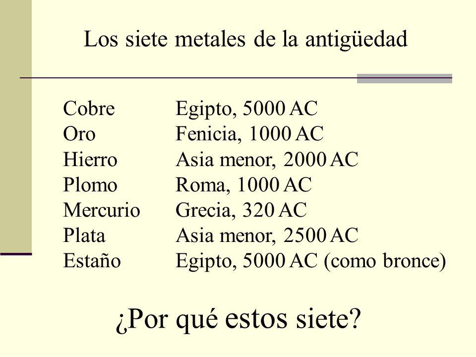 Los siete metales de la antigüedad