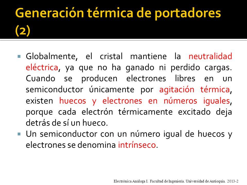 Generación térmica de portadores (2)
