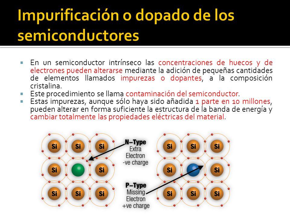Impurificación o dopado de los semiconductores